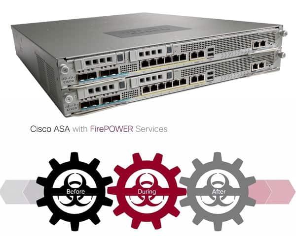 Cisco ASA Firewall with FirePOWER Service - Digital