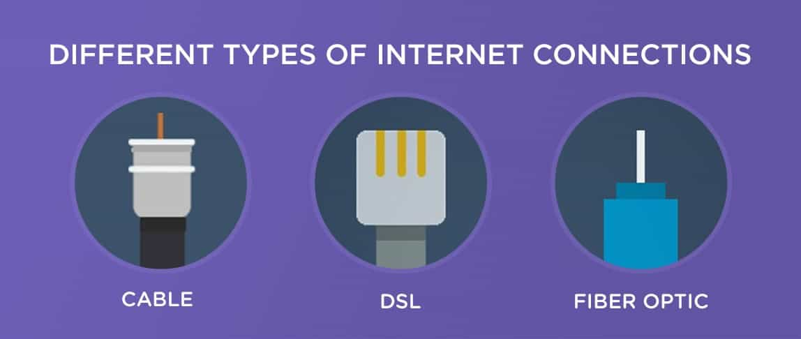 Cable vs DSL vs Fiber Internet